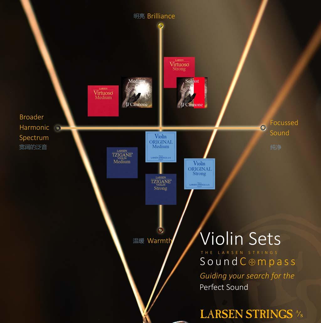 丹麦拉森独奏级小提琴弦产品分类比较b
